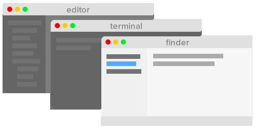 Editor + Terminal Workflow