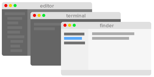 Kitty Launcher, a developer project launcher